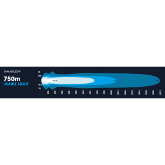 Ultravision NITRO Maxx 205W 24″ LED Light bar